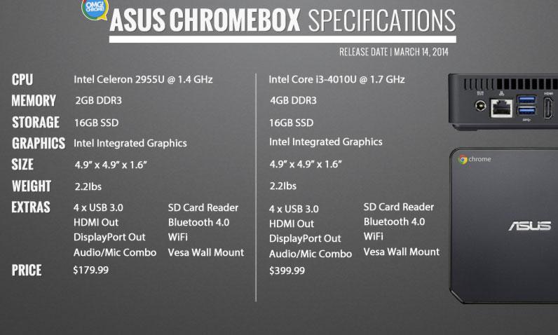 asus chromebox specs
