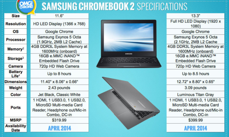 samsung chrome 2 spec sheet
