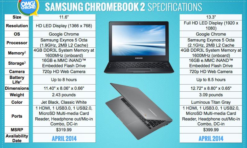 2GB Samsung Chromebook 2 Listed For Release | OMG! Chrome!
