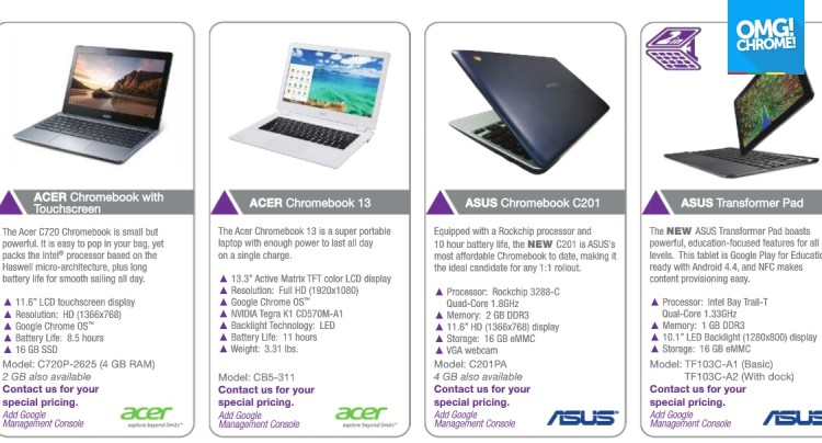 The Troxell Catalog Page Highlights the ASUS C201
